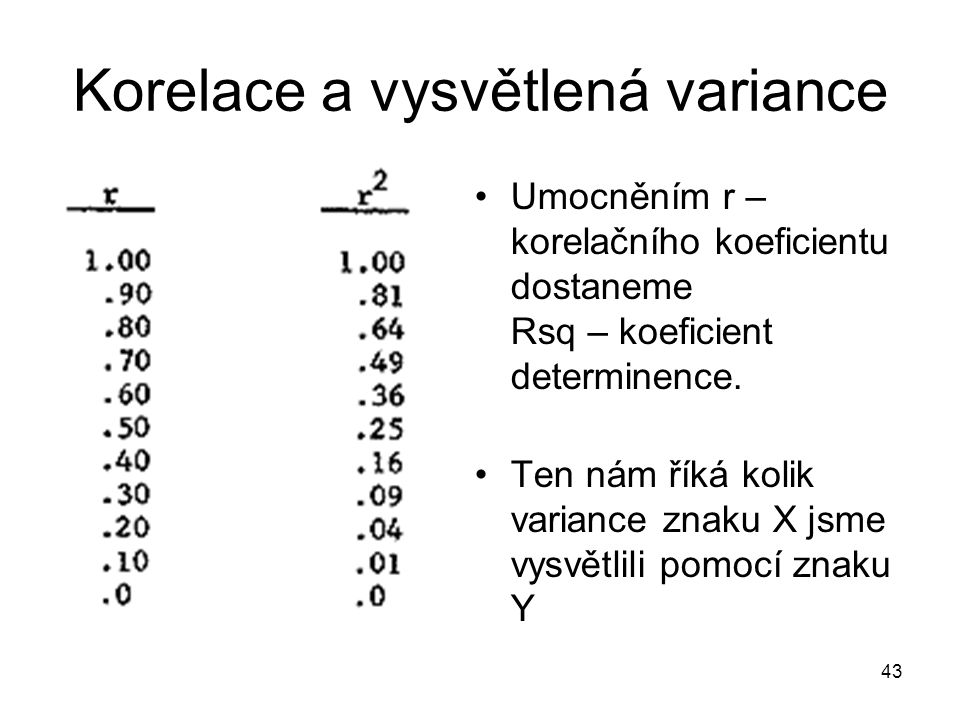 43 Korelace a vysvětlená variance Umocněním r – korelačního koeficientu dostaneme Rsq – koeficient determinence.