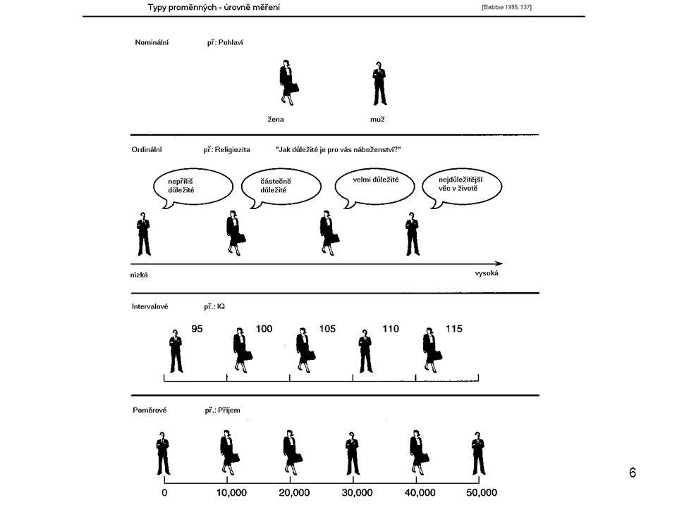 Vlastnosti rozdělení znaků