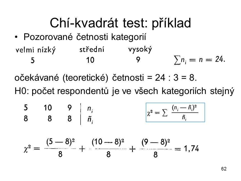 62 Chí-kvadrát test: příklad Pozorované četnosti kategorií očekávané (teoretické) četnosti = 24 : 3 = 8. H0: počet respondentů je ve všech kategoriích