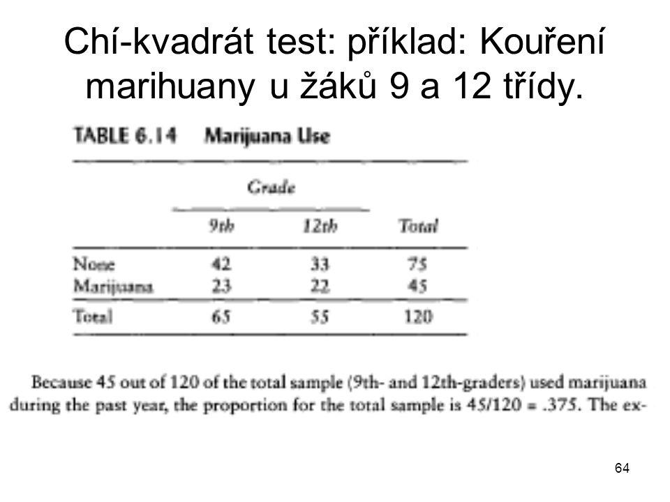 64 Chí-kvadrát test: příklad: Kouření marihuany u žáků 9 a 12 třídy.