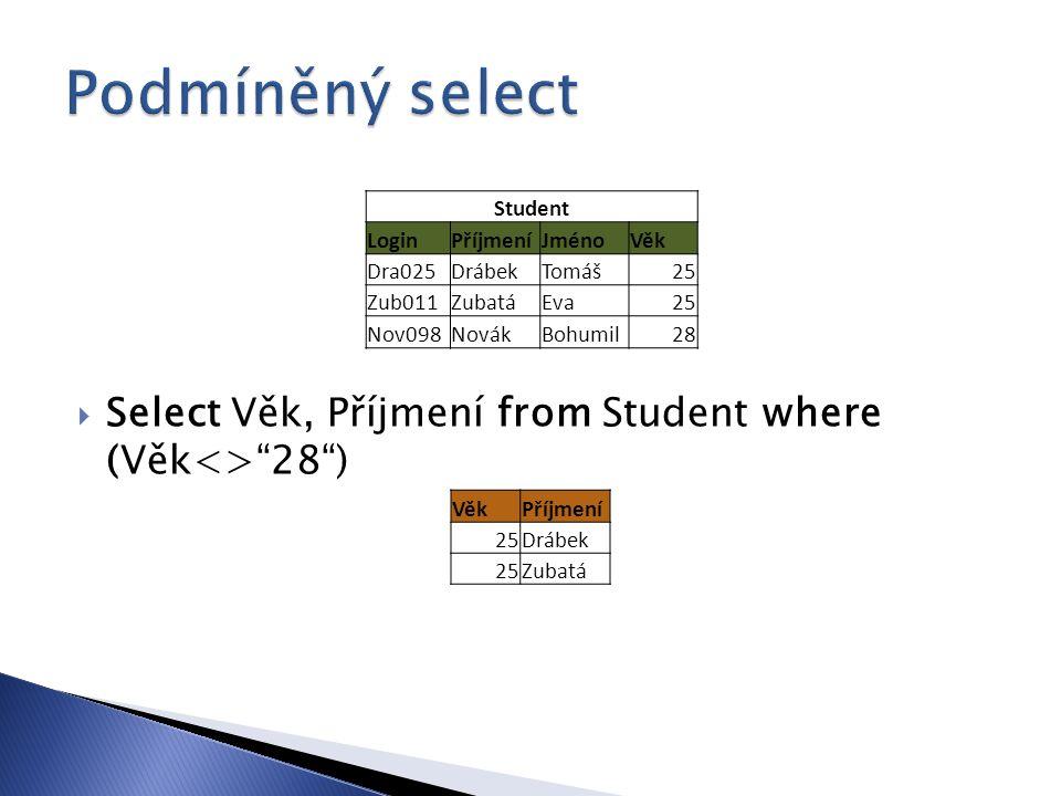  Select Věk, Příjmení from Student where (Věk<> 28 ) Student LoginPříjmeníJménoVěk Dra025DrábekTomáš25 Zub011ZubatáEva25 Nov098NovákBohumil28 VěkPříjmení 25Drábek 25Zubatá
