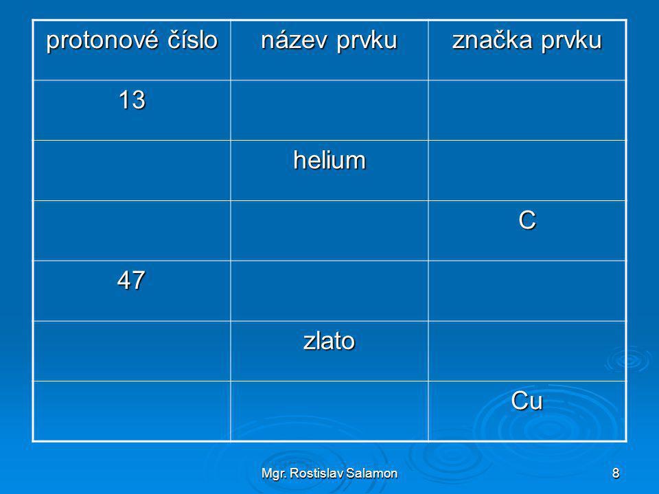 Mgr. Rostislav Salamon9 protonové číslo název prvku značka prvku 13hliníkAl helium C 47 zlato Cu