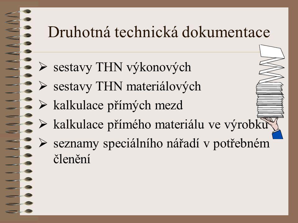 Druhotná technická dokumentace  sestavy THN výkonových  sestavy THN materiálových  kalkulace přímých mezd  kalkulace přímého materiálu ve výrobku