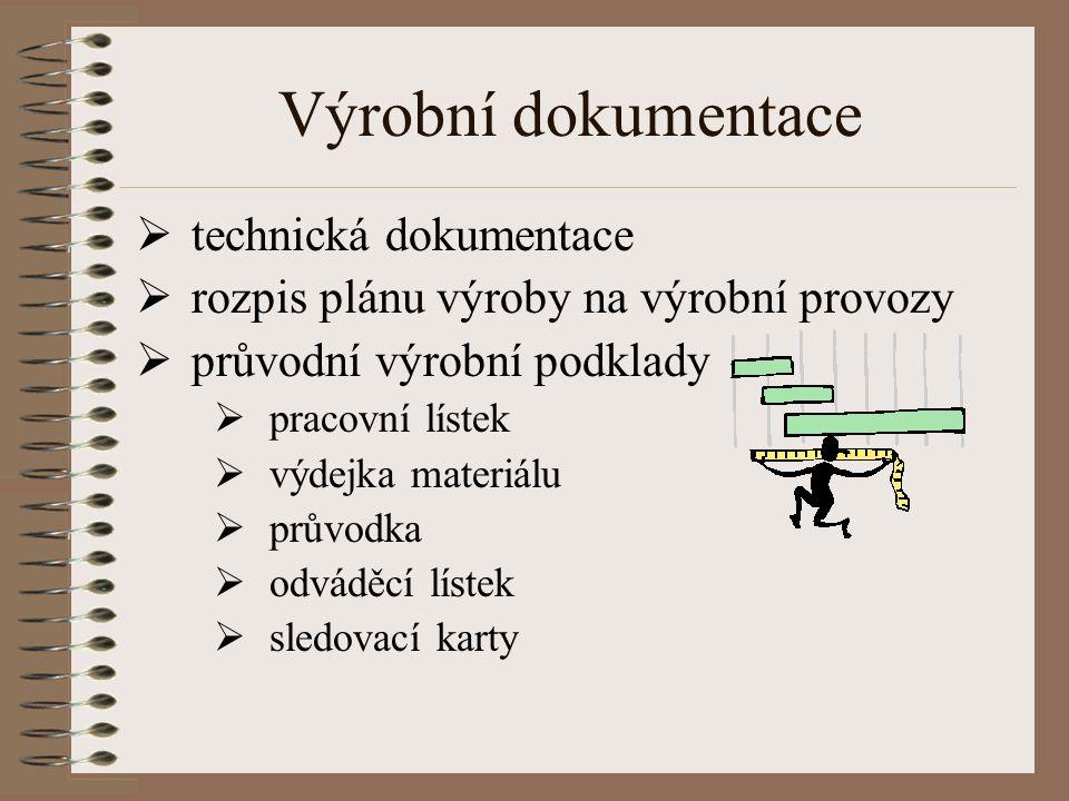 Výrobní dokumentace  technická dokumentace  rozpis plánu výroby na výrobní provozy  průvodní výrobní podklady  pracovní lístek  výdejka materiálu