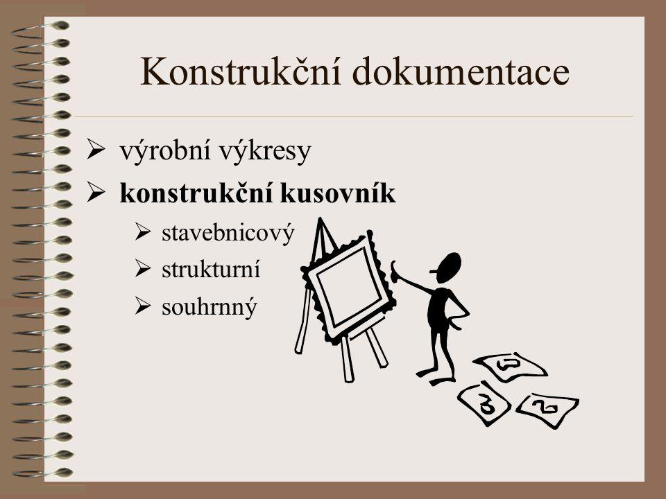 Konstrukční dokumentace  výrobní výkresy  konstrukční kusovník  stavebnicový  strukturní  souhrnný