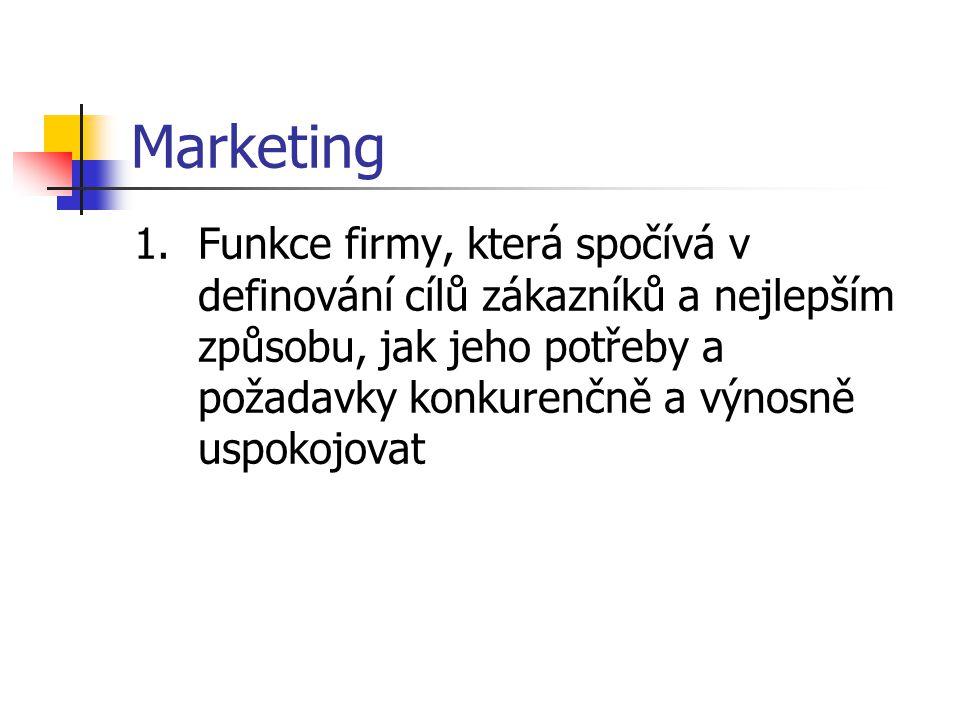Rozhodnutí o novém výrobku Situace na konkrétním trhu Přání a požadavky zákazníků Koupěschopná poptávka zákazníků
