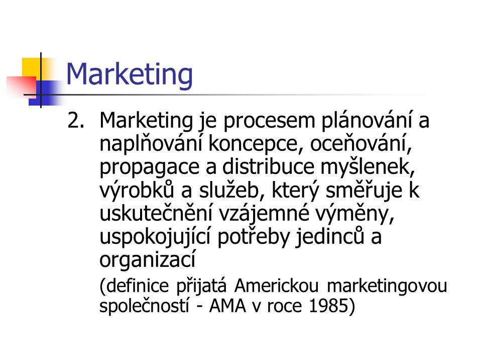 Marketing 1.Funkce firmy, která spočívá v definování cílů zákazníků a nejlepším způsobu, jak jeho potřeby a požadavky konkurenčně a výnosně uspokojova