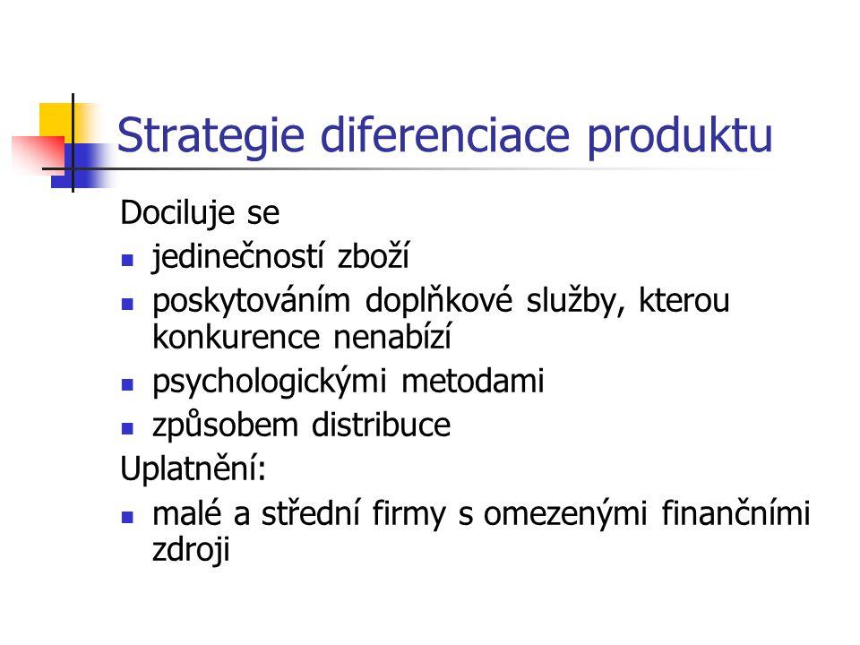 Typy marketingových strategií Strategie diferenciace produktu Strategie minimálních nákladů Strategie tržní orientace