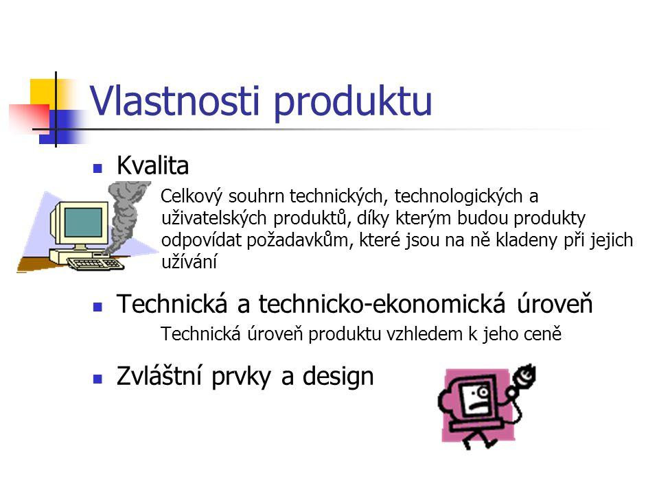 Produkt Nabídka určená trhu za účelem uspokojování potřeb Výrobek Služba