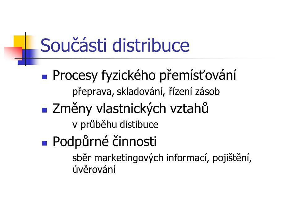 Distribuční logistika Proces fyzické distribuce. přístupy k řešení vychází z požadavku trhu všechny procesy a operace, které určují pohyb výrobků rozm