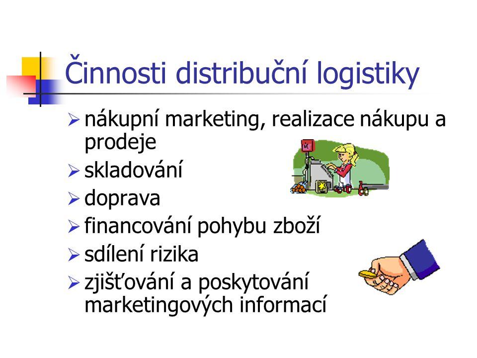 Součásti distribuce Procesy fyzického přemísťování přeprava, skladování, řízení zásob Změny vlastnických vztahů v průběhu distibuce Podpůrné činnosti