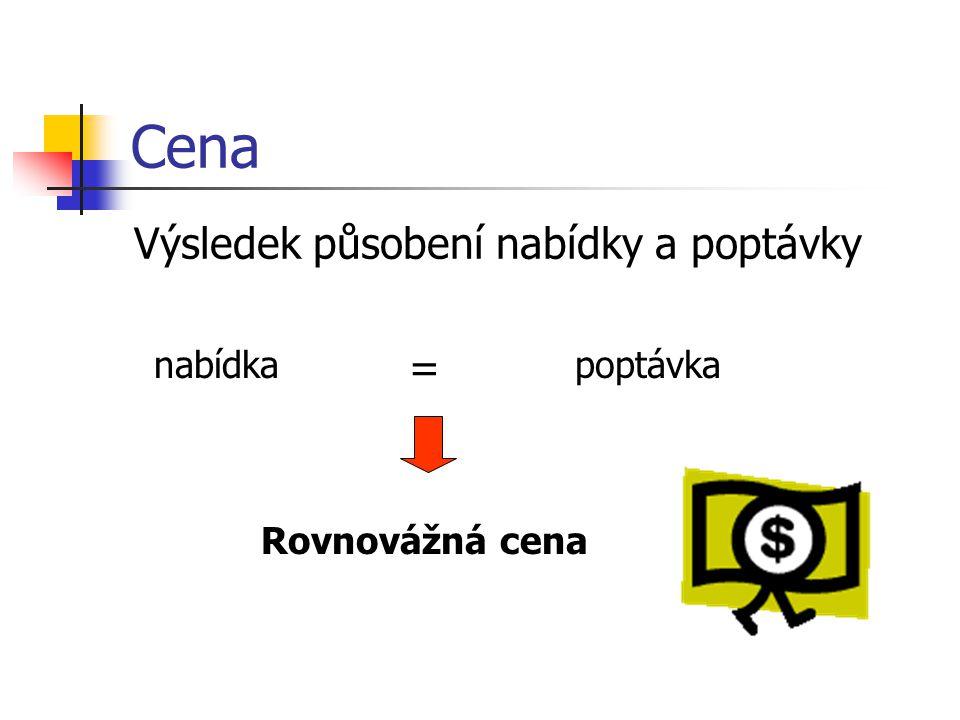 Cena Specifická forma směnné hodnoty, směnná hodnota vyjádřená v penězích jako všeobecném ekvivalentu. Peněžní částka sjednaná při nákupu a prodeji zb