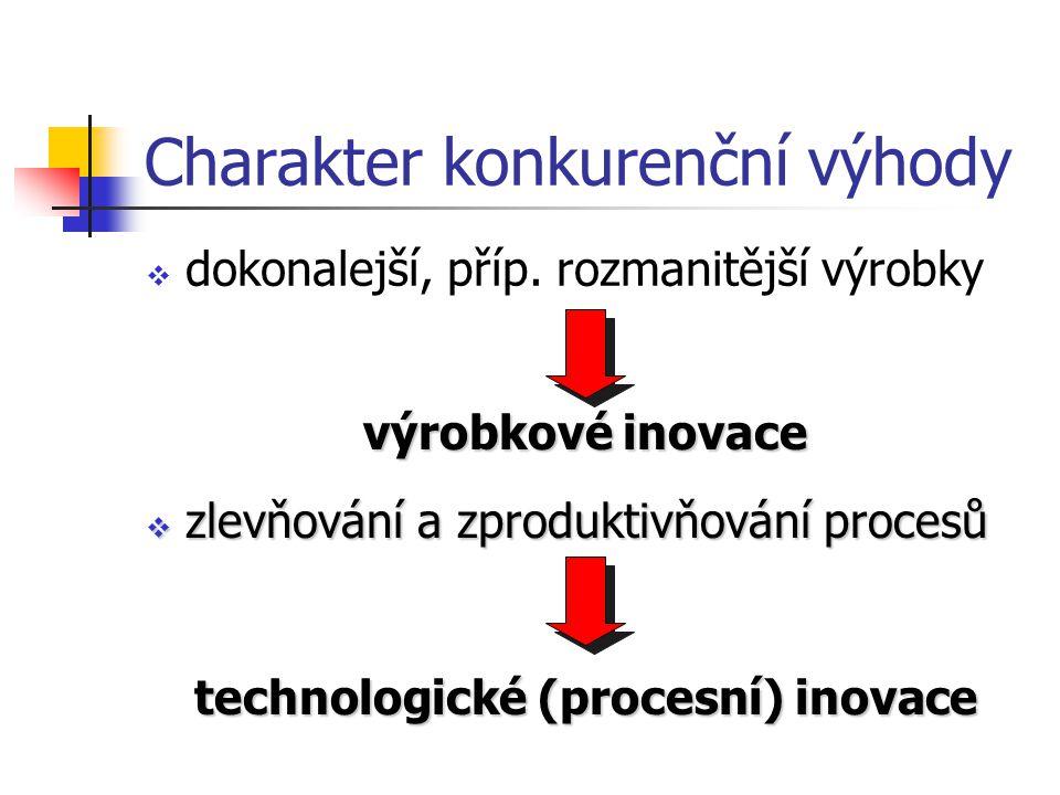 Marketingová koncepce Firma zjišťuje potřeby zákazníka, poté se zaměřuje na vývoj produktu Nabídka podniku je odvozena z požadavků zákazníka