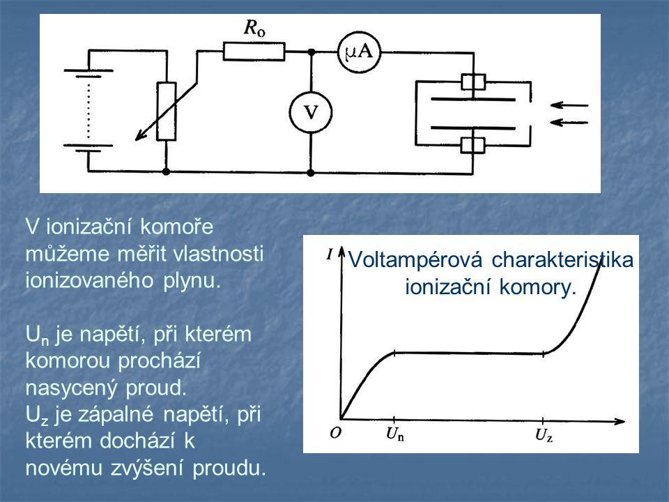Voltampérová charakteristika ionizační komory.