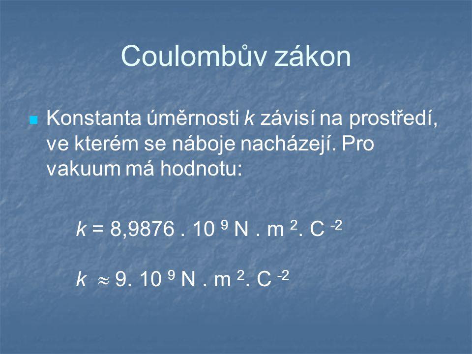 Coulombův zákon Konstanta úměrnosti k závisí na prostředí, ve kterém se náboje nacházejí. Pro vakuum má hodnotu: k = 8,9876. 10 9 N. m 2. C -2 k  9.