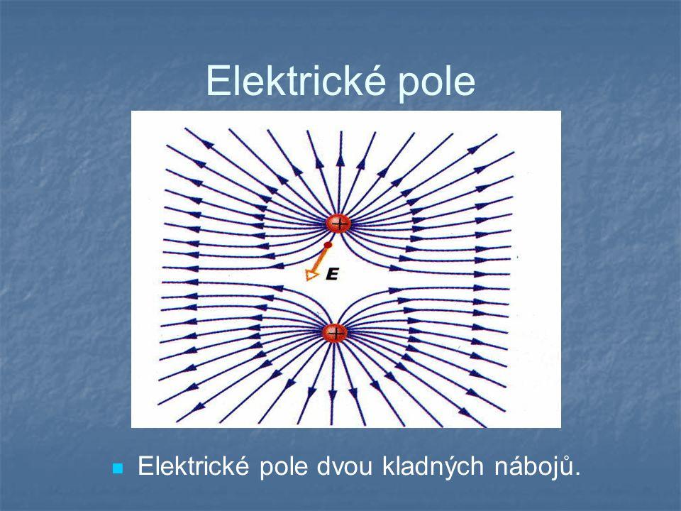 Elektrické pole Elektrické pole dvou kladných nábojů.