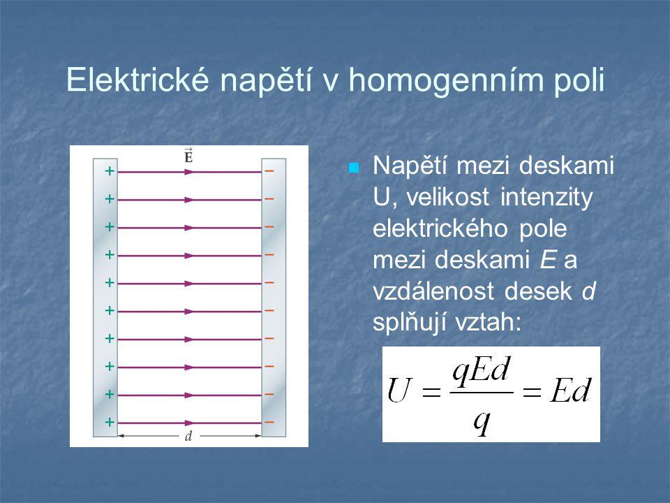Elektrické napětí v homogenním poli Napětí mezi deskami U, velikost intenzity elektrického pole mezi deskami E a vzdálenost desek d splňují vztah: