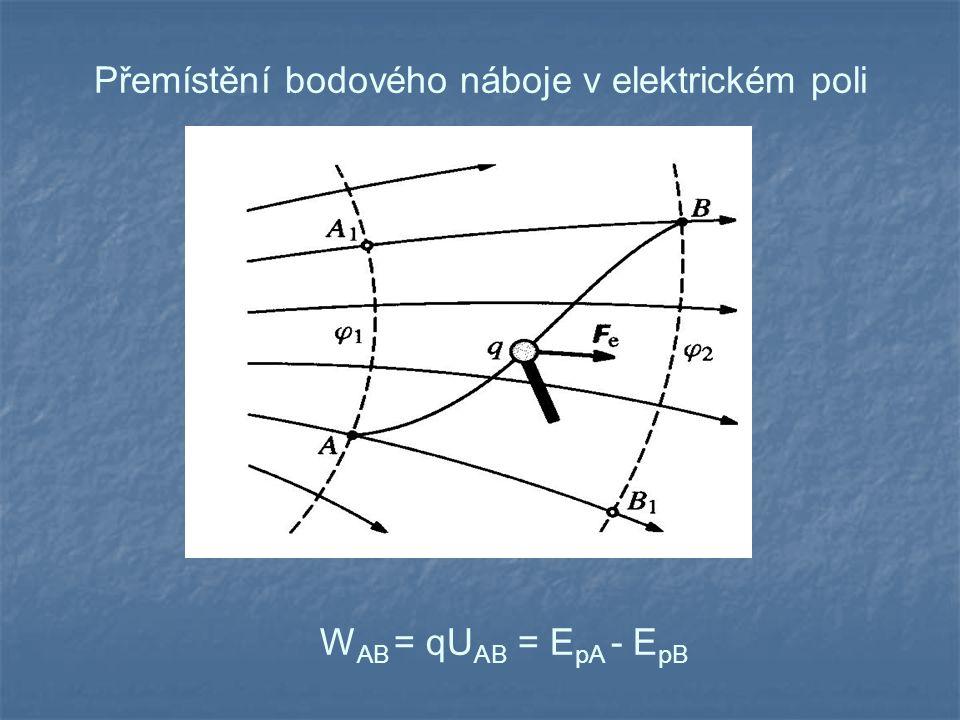 Přemístění bodového náboje v elektrickém poli W AB = qU AB = E pA - E pB