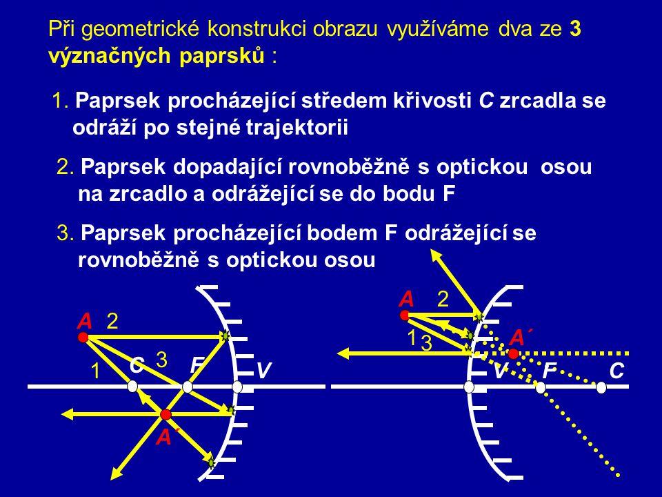3. Zobrazení kulovým zrcadlem duté (konkávní) zrcadlo vypuklé (konvexní) zrcadlo C – střed křivosti r – poloměr křivosti, r =  CV  o – optická osa zrc