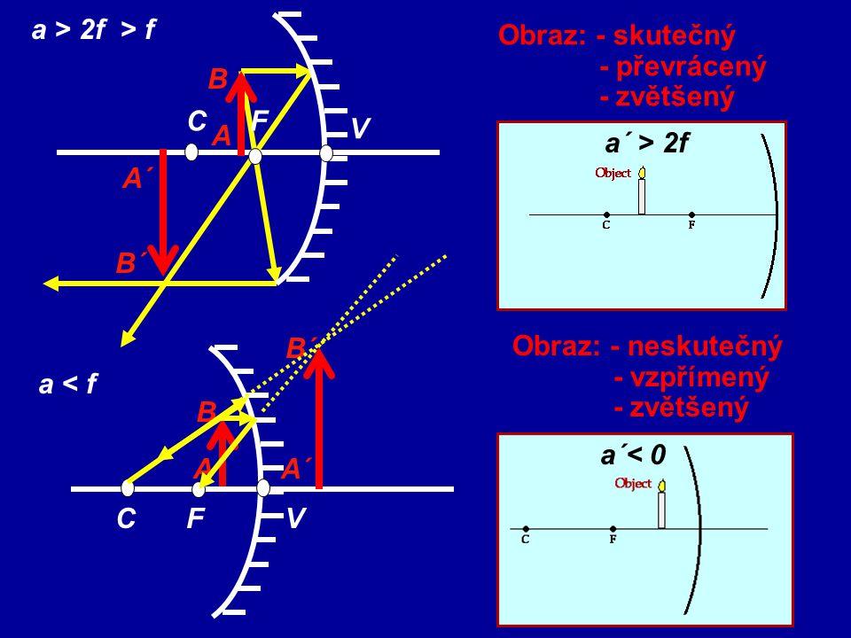 Konstrukce obrazu předmětu v dutém zrcadle CF V a > 2f A B B´ A´ a = 2f A B CFV B´ A´= Obraz: - skutečný - převrácený - zmenšený Obraz: - skutečný - převrácený - stejně velký 2f > a´ > f a´= 2f