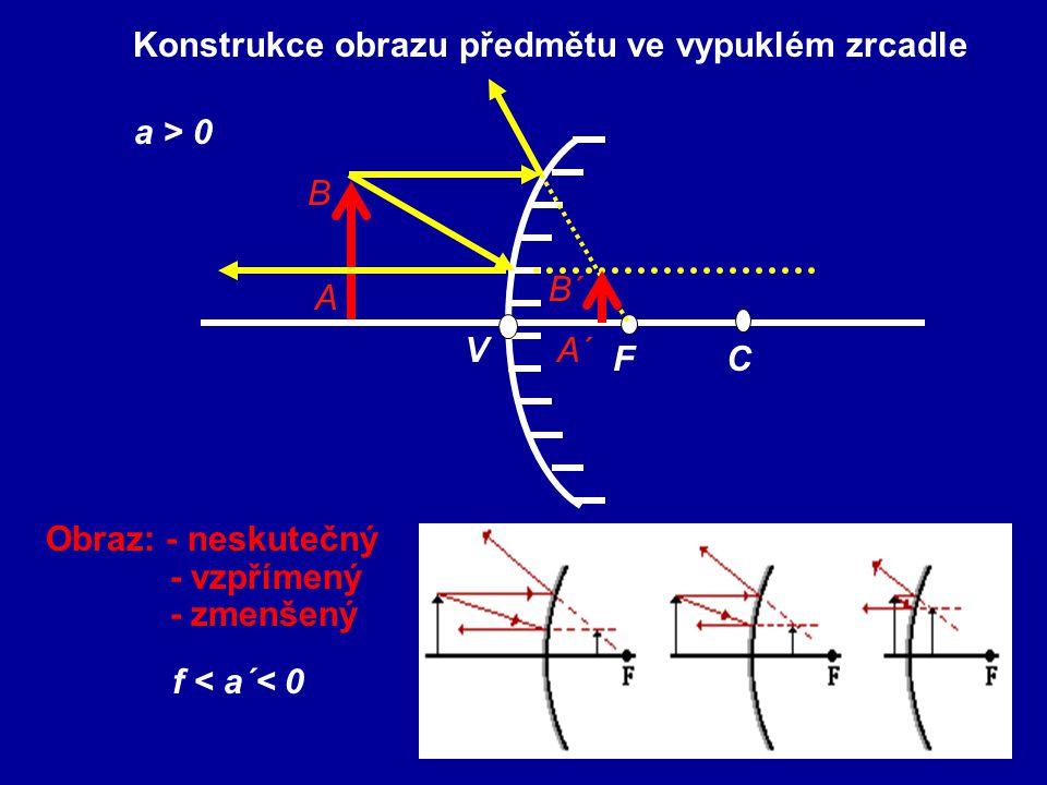 A B CF V a > 2f > f AB B´ A´ CFV a < f B´ A´ Obraz: - skutečný - převrácený - zvětšený a´ > 2f Obraz: - neskutečný - vzpřímený - zvětšený a´< 0