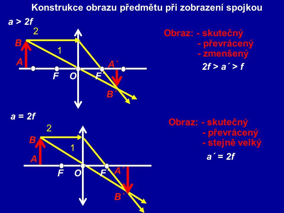 Znaménková dohoda : a – má kladnou hodnotu před čočkou, zápornou za ní a´– má kladnou hodnotu za čočkou, zápornou před ní y, y´ - nad optickou osou - kladné hodnoty pod optickou osou – záporné hodnoty r 1, r 2 > 0 – kulové plochy vypuklé r 1, r 2 < 0 – kulové plochy duté f > 0 – spojky f < 0 – rozptylky