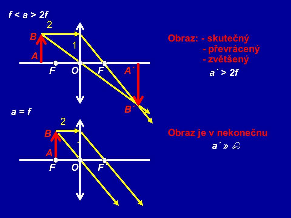 Konstrukce obrazu předmětu při zobrazení spojkou a > 2f A B Obraz: - skutečný - převrácený - zmenšený 2f > a´ > f 1 FOF´ A´ B´ 2 a = 2f A B 1 A´ B´ 2 FOF´ Obraz: - skutečný - převrácený - stejně velký a´ = 2f