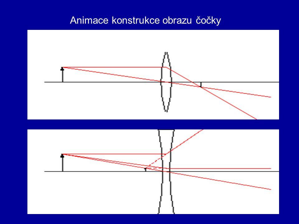 a < f FOF´ 2 Obraz: - neskutečný - přímý - zvětšený a´ < 0 1 A´ B´ A B Konstrukce obrazu předmětu při zobrazení rozptylkou F´OF a < 0 Obraz: - neskutečný - přímý - zmenšený a´ < 0 2 A B 1 A´ B´