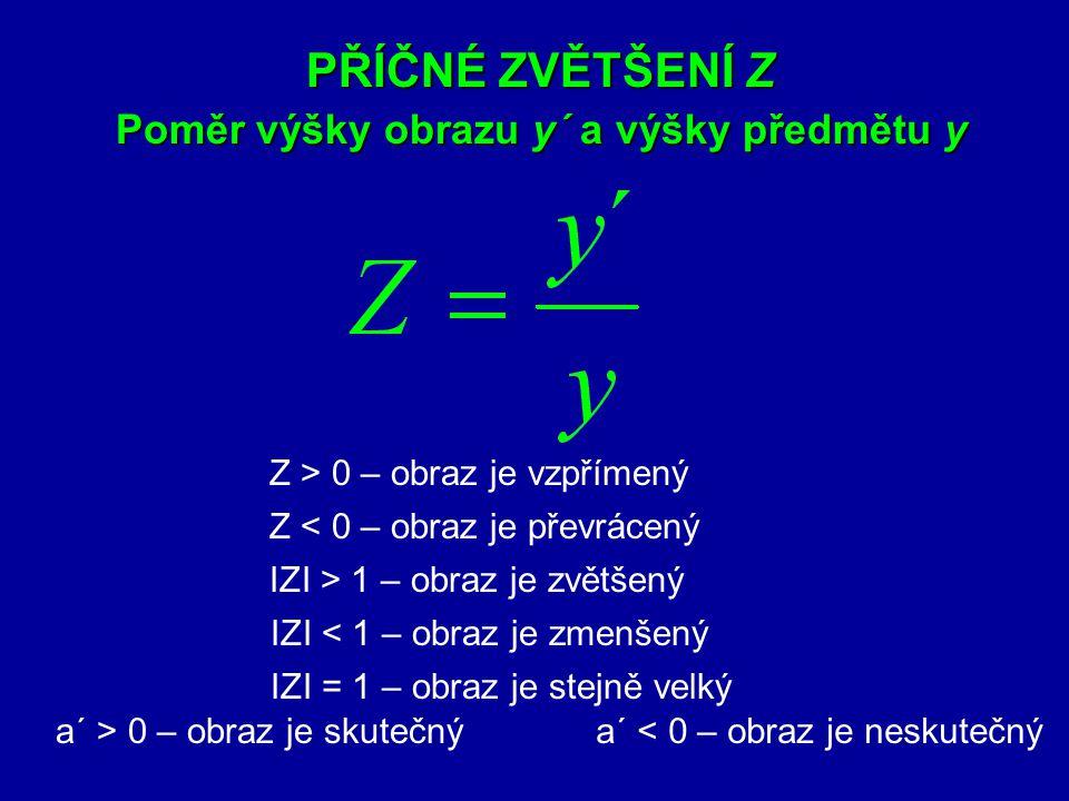 Zobrazovací rovnice pro čočky a´ – obrazová vzdálenost a – předmětová vzdálenost f – ohnisková vzdálenost (f = f ´);