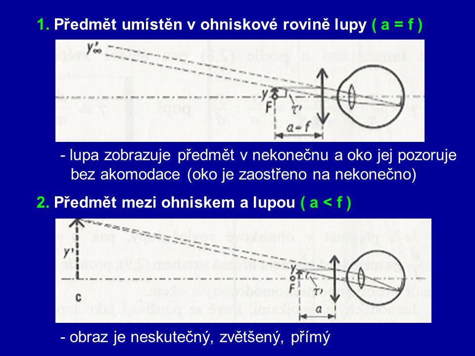 LUPA Spojka s ohniskovou vzdáleností menší než je konvenční zraková vzdálenost.