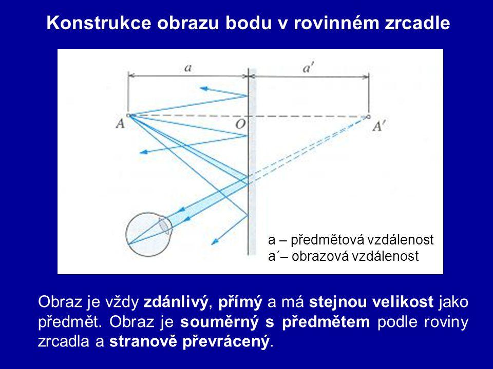 2. Zobrazení rovinným zrcadlem Rovinné zrcadlo = lesklá rovinná plocha
