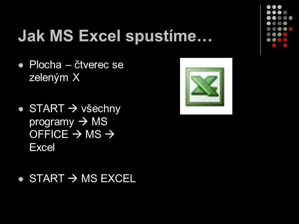 Jak MS Excel spustíme… Plocha – čtverec se zeleným X START  všechny programy  MS OFFICE  MS  Excel START  MS EXCEL