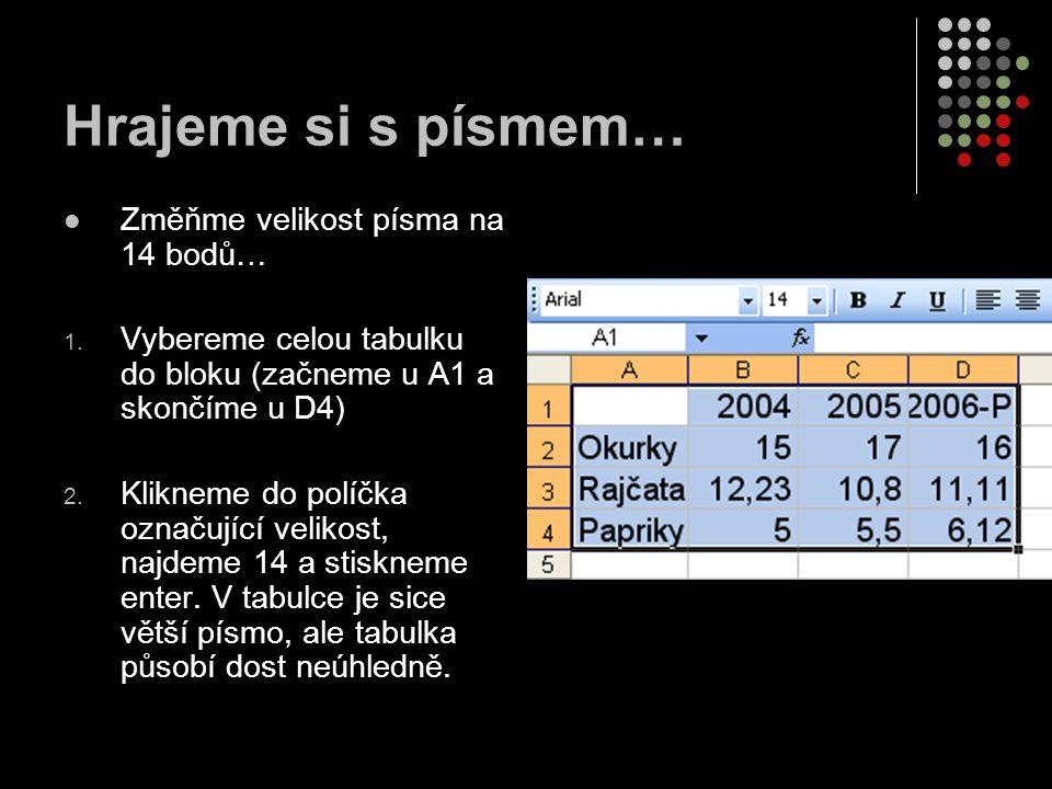 Hrajeme si s písmem… Změňme velikost písma na 14 bodů… 1. Vybereme celou tabulku do bloku (začneme u A1 a skončíme u D4) 2. Klikneme do políčka označu