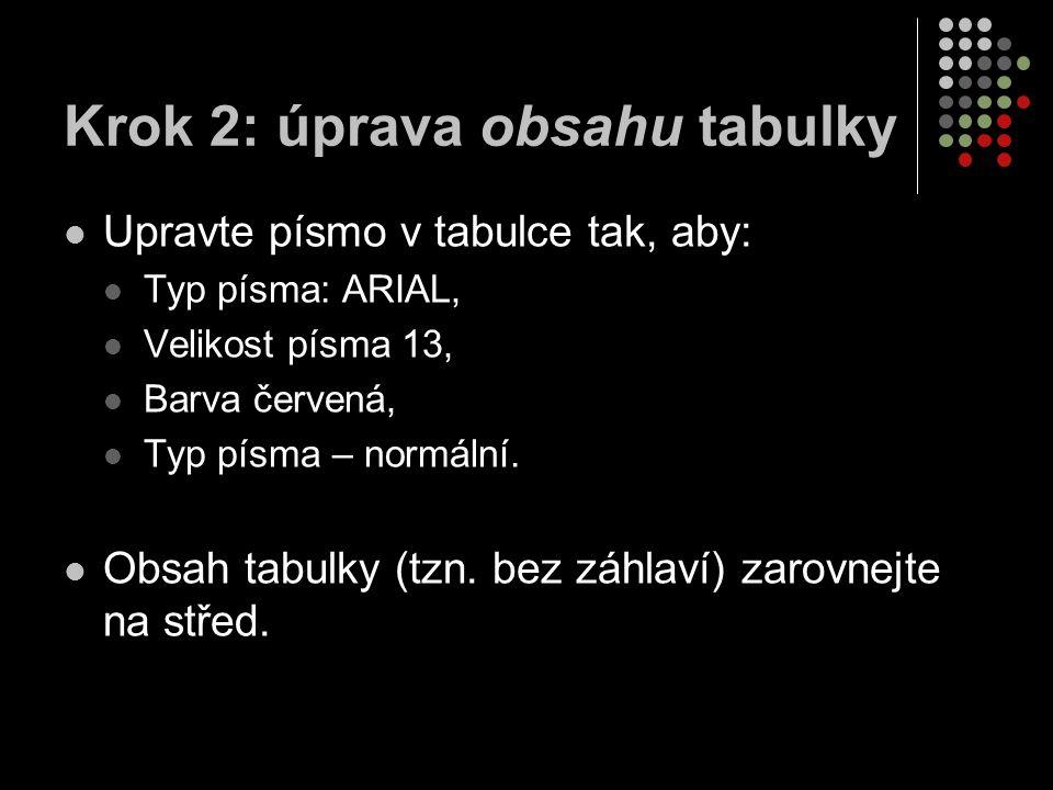 Krok 2: úprava obsahu tabulky Upravte písmo v tabulce tak, aby: Typ písma: ARIAL, Velikost písma 13, Barva červená, Typ písma – normální. Obsah tabulk