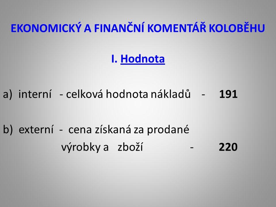 EKONOMICKÝ A FINANČNÍ KOMENTÁŘ KOLOBĚHU I.