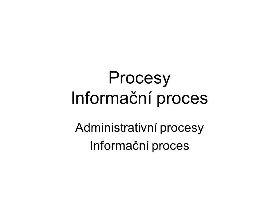 """Procesy Proces představuje ucelené aktivity, které obvykle vyžadují účast více činností U procesu lze určit: """"Hodnotu Náklady na proces Vlastníka procesu Čas na realizaci Vnitřní uspořádání"""