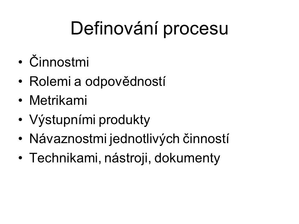 Definování procesu Činnostmi Rolemi a odpovědností Metrikami Výstupními produkty Návaznostmi jednotlivých činností Technikami, nástroji, dokumenty