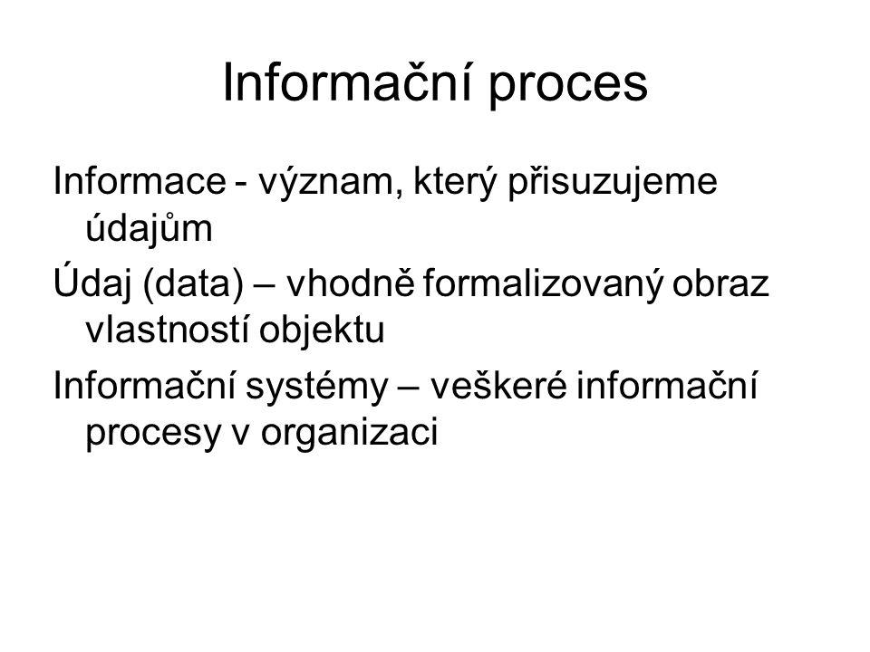 Informační proces Informace - význam, který přisuzujeme údajům Údaj (data) – vhodně formalizovaný obraz vlastností objektu Informační systémy – vešker