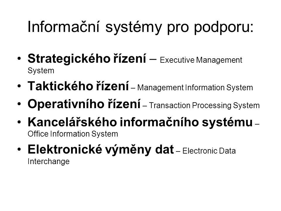 Informační systémy pro podporu: Strategického řízení – Executive Management System Taktického řízení – Management Information System Operativního říze