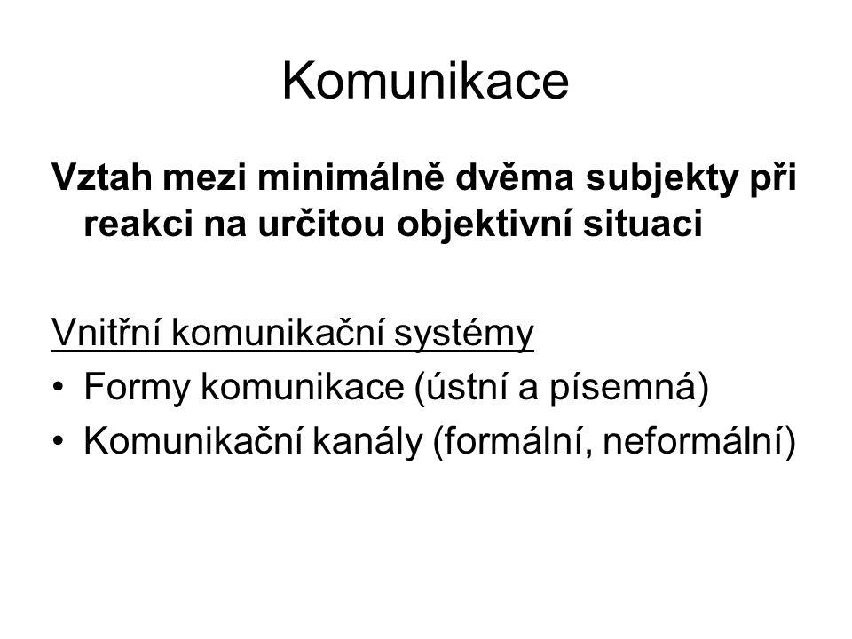 Komunikace Vztah mezi minimálně dvěma subjekty při reakci na určitou objektivní situaci Vnitřní komunikační systémy Formy komunikace (ústní a písemná)