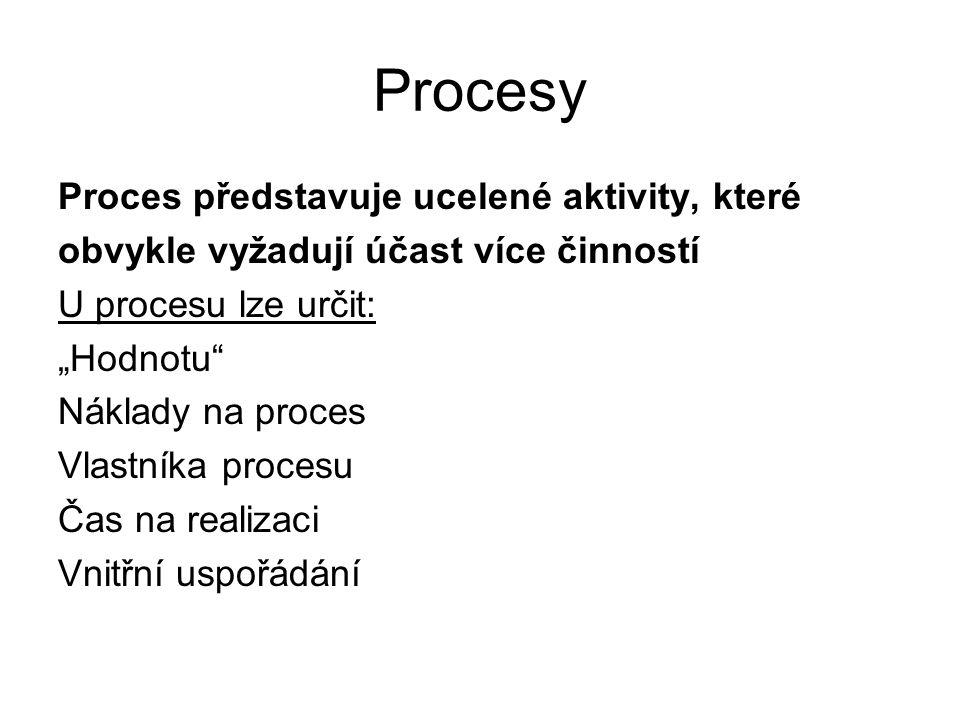 """Procesy Proces představuje ucelené aktivity, které obvykle vyžadují účast více činností U procesu lze určit: """"Hodnotu"""" Náklady na proces Vlastníka pro"""