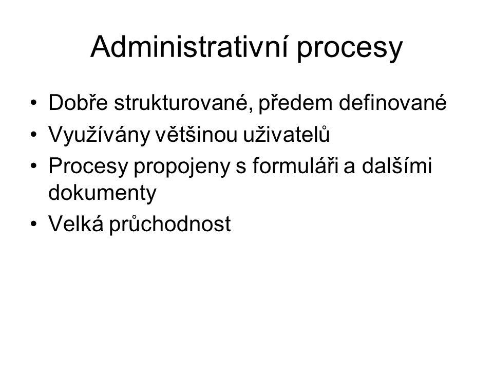 Administrativní procesy Dobře strukturované, předem definované Využívány většinou uživatelů Procesy propojeny s formuláři a dalšími dokumenty Velká pr