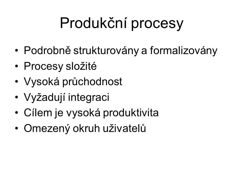 Produkční procesy Podrobně strukturovány a formalizovány Procesy složité Vysoká průchodnost Vyžadují integraci Cílem je vysoká produktivita Omezený ok