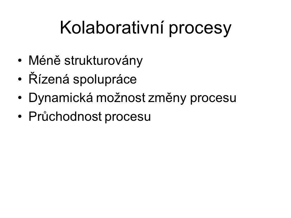 Kolaborativní procesy Méně strukturovány Řízená spolupráce Dynamická možnost změny procesu Průchodnost procesu