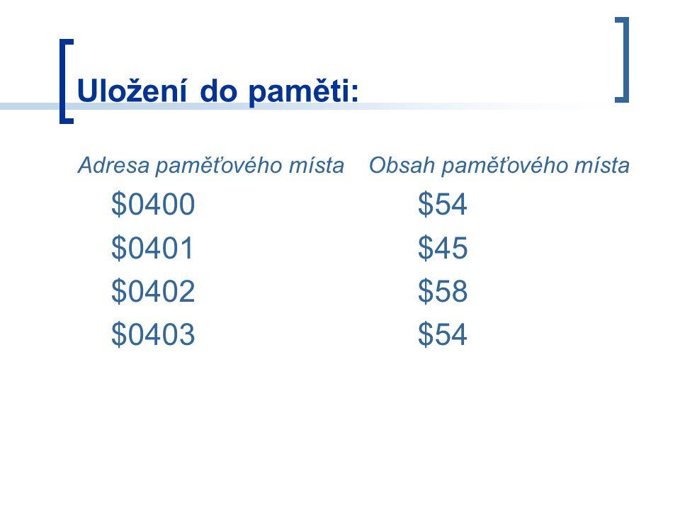 Uložení do paměti: Adresa paměťového místa Obsah paměťového místa $0400$54 $0401$45 $0402$58 $0403$54