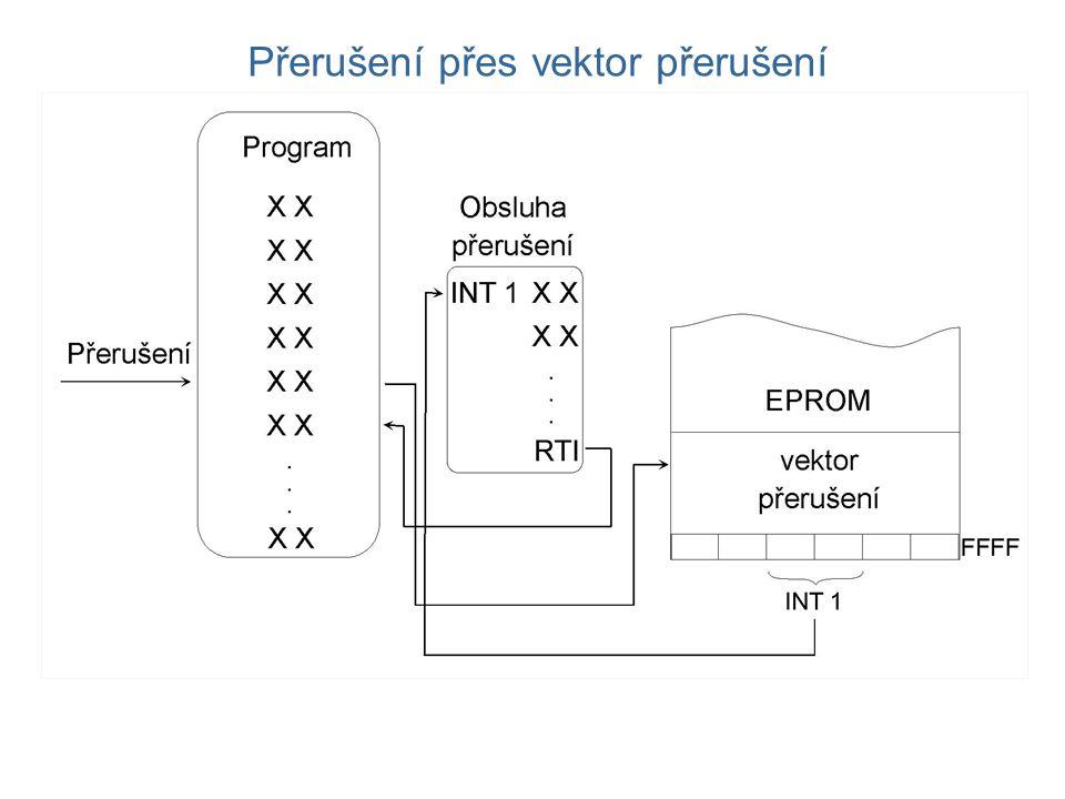 Přerušení přes vektor přerušení