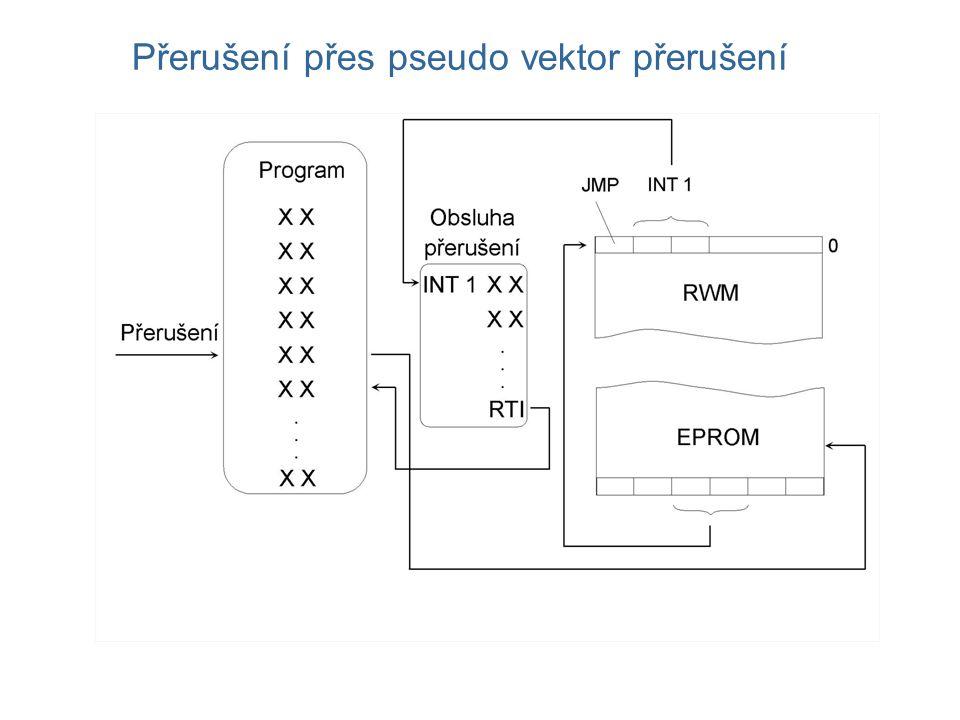 Přerušení přes pseudo vektor přerušení
