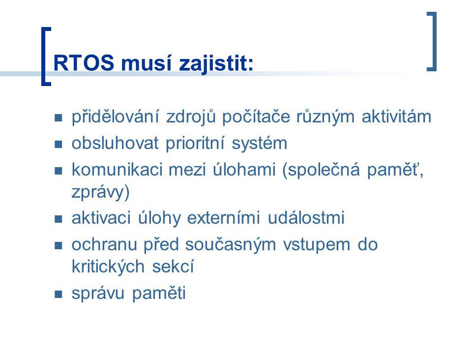 RTOS musí zajistit: přidělování zdrojů počítače různým aktivitám obsluhovat prioritní systém komunikaci mezi úlohami (společná paměť, zprávy) aktivaci úlohy externími událostmi ochranu před současným vstupem do kritických sekcí správu paměti