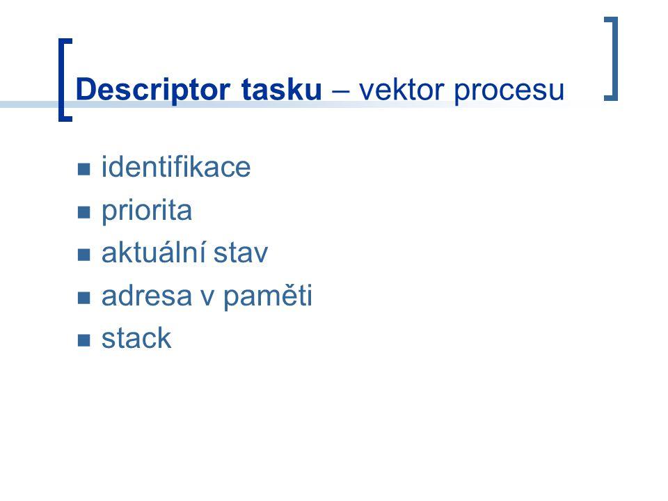 Descriptor tasku – vektor procesu identifikace priorita aktuální stav adresa v paměti stack