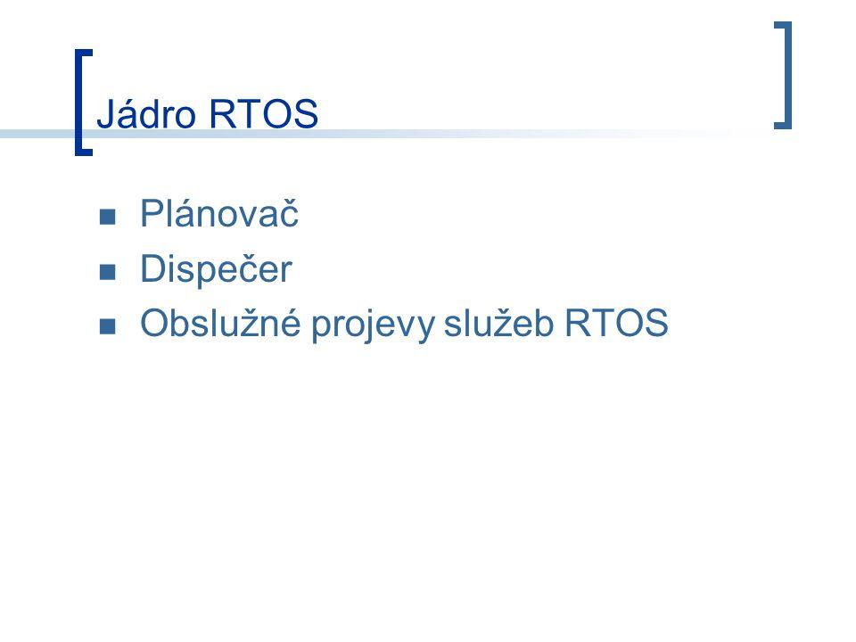 Jádro RTOS Plánovač Dispečer Obslužné projevy služeb RTOS